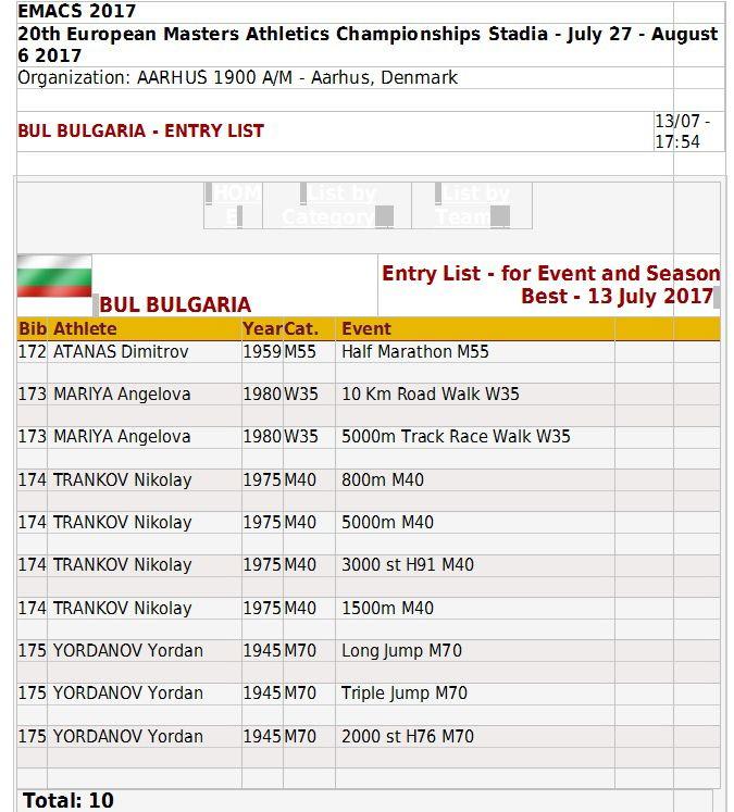 български участници в EMACS